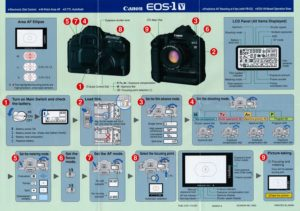 Canon EOS-1V Quick Operation Guide II