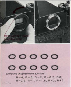 Dioptric Adjustment Lenses