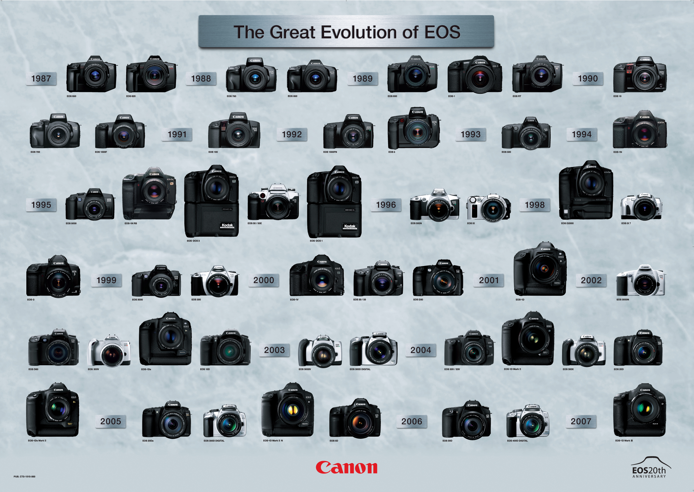 Canon EOS Evolution